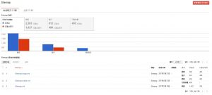 提交網站地圖加速搜尋引擎收錄 - 獨角獸工坊 | 代客架站 | WordPress 架設 | SEO 優化